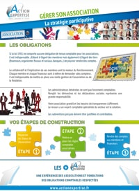 Fiche Expertise : Gerer son association - Cabinet Comptable Action Expertise